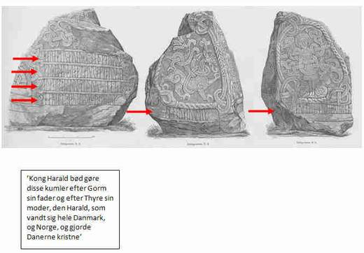 Læseretningen på Harald Blåtands runesten, den store Jellingsten